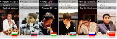 Les participants au Pearl Spring Chess Tournament