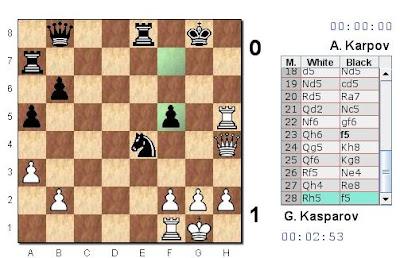 La position finale de la seconde partie : Kasparov 1-0 Karpov