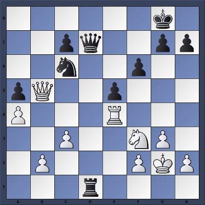 Echecs & Tactique : Les Blancs gagnent en 5 coups - Niveau Moyen