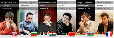 Echecs à Nanjing : Magnus Carlsen, Veselin Topalov, Vishy Anand, Wang Yue, Vugar Gashimov et Etienne Bacrot