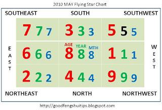 solar month xin si, yin metal, yin fire