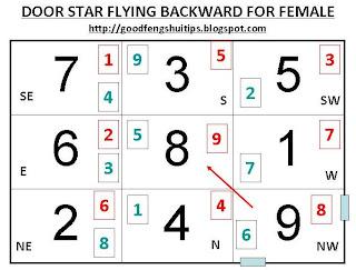 female chart