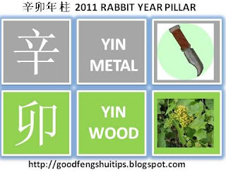 2011 luck rabbit year luck