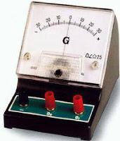 جهاز الجلفانومتر
