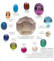 power of gems astrology gemstones and