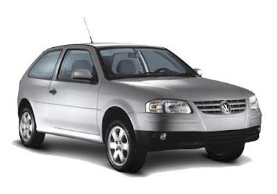 Los 5 autos más robados de Argentina