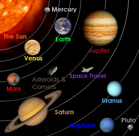 Psychologically,the planets