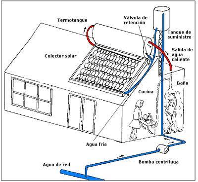Como hacer un Panel Solar Casero 3