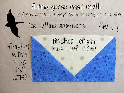 Pieceful Kwilter No Waste Flying Geese Tutorial