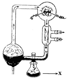 ... perangkat percobaan seperti pada gambar. Senyawa X adalah .... (2009