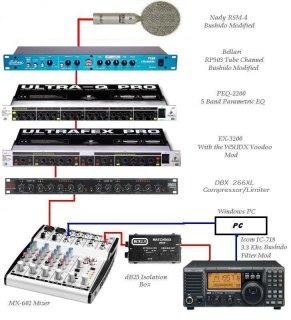 Programma effetti voce microfono