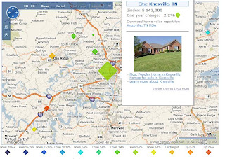 Knoxville values decrease 2.2% versus national average of 14.2%.