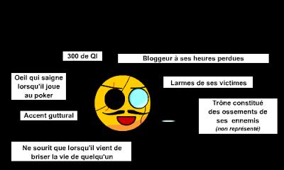 Patrice Monocle, antéchrist