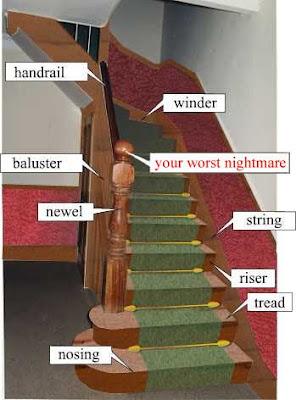 Boule de rampe d'escalier