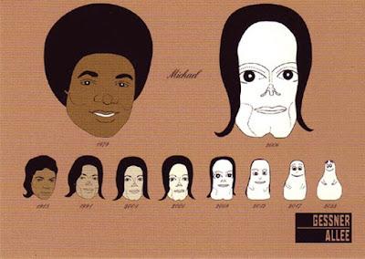 Michael Jackson Barbapapa