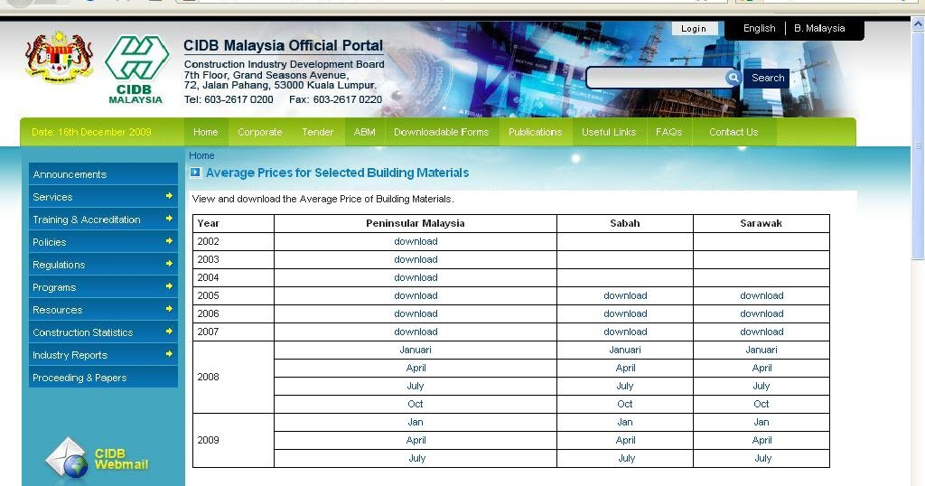 Jurukur bahan cidb average prices for selected building for Prices for building materials