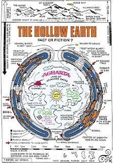 Misteri Hollow earth