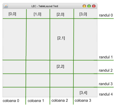 Table Layout – partea I