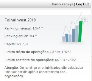 Flávio Jun Kamiya Resultado Fohainvest de acordo com a Fórmula Mágica de Joel Greenblatt