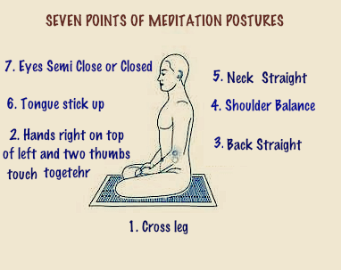 how to sit in meditation position