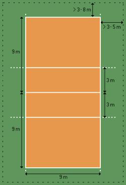 Ifa penceresi voleybol saha l leri for Mesure terrain de tennis