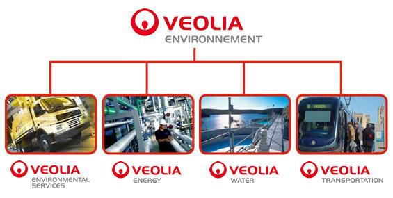 Annuaire des entreprises en france veolia environnement en france - Veolia habitat services ...