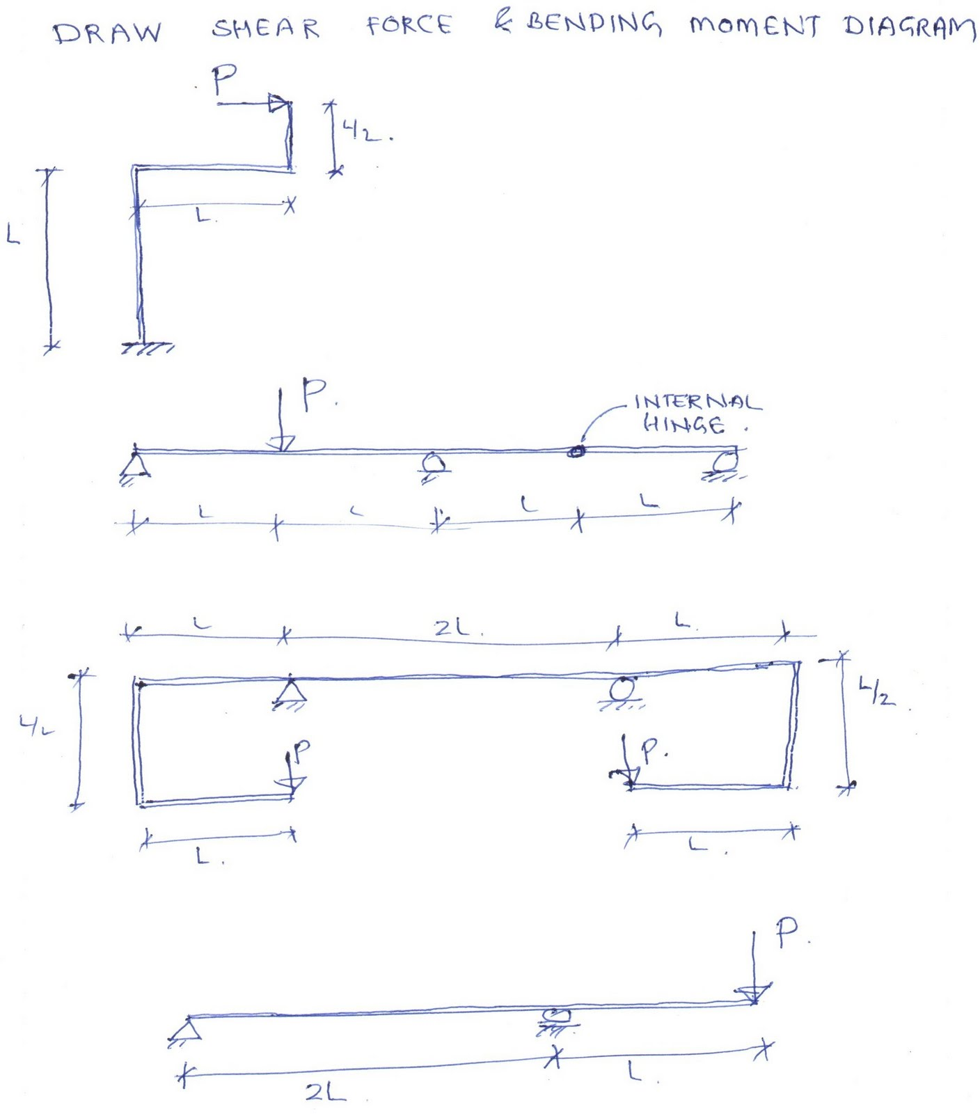 Structural Design Interview Questions For Engineers Draw Shear Force Diagram Deflected Shape And Bending Moment