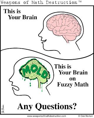 Speed Talking Tracked on Brain