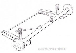 FWD rear axle
