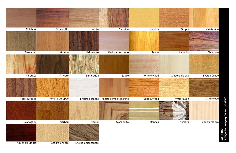 Alejandra larragoity tipos de maderas - Maderas laminadas tipos ...