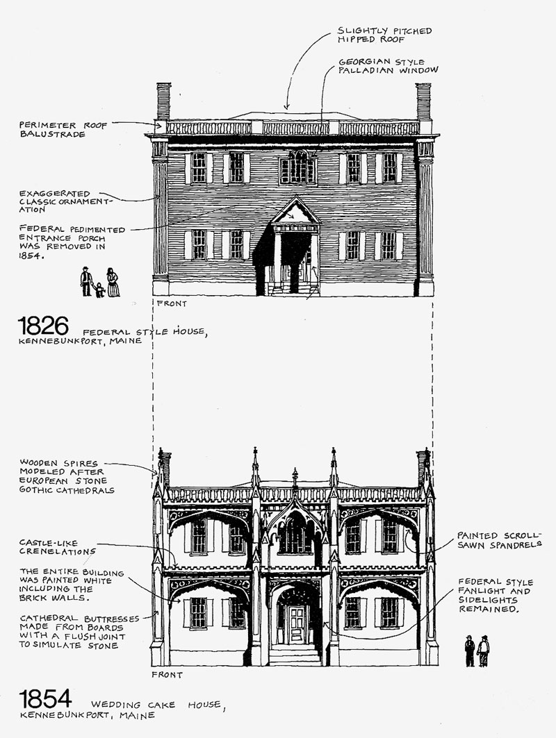 in 1873 the white house was retrofitted with victorian ornamentation interestingly mocked by some who downplayed the changes labeling the new style as a - Steamboat Gothic House Plans