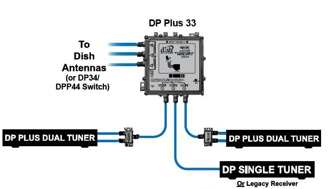 tecnico satelite puerto rico  como instalar un dpp33