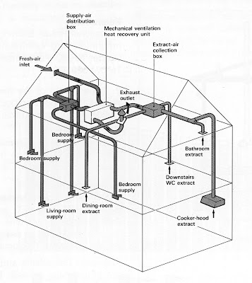 Nutone Fan Light Wiring Diagrams For Heater also Vent Fan Wiring Diagrams also Central Vacuum Systems Schematics besides Cooking Vent Fan Wiring Diagram further Install Bathroom Vent Exhaust Fan. on vent fan wiring diagrams