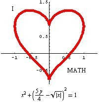 I Heart Mathematics