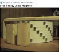 Вечный двигатель своими руками магниты
