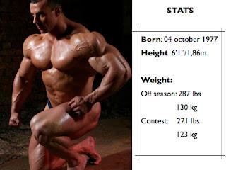 Alex Shabunya bodybuilder stats