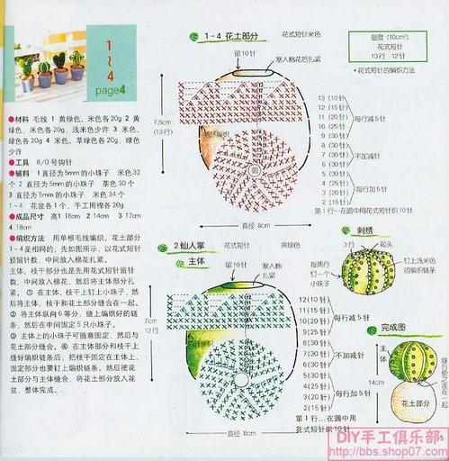 Blog de Goanna: Patron Cactus Amigurumi