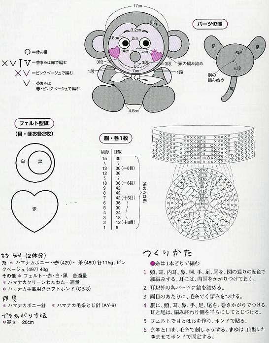 AmiAmigurumi: Patrón Mono Amigurumi
