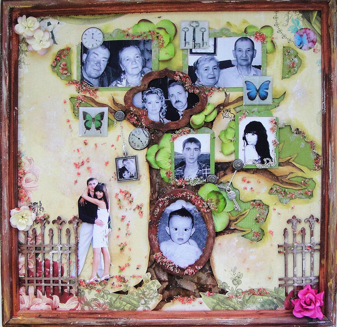 Семейное древо альбом своими руками