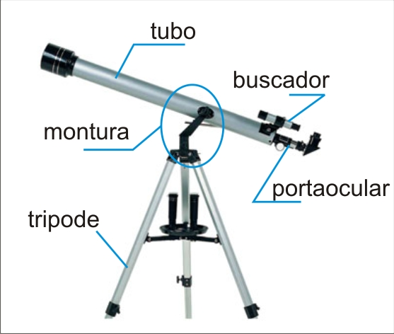Y ahora está pasando? - Página 6 Partes+telescopio