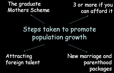 promote population growth