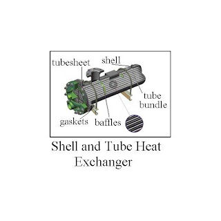 Simple Steam Turbine Diagram as well Types Heating Systems also Viewtopic together with Thoughts On Cooling furthermore 3 Internal  bustion Engines Cooling. on s and tube heat exchanger