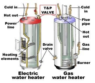 wiring diagram rheem water heaters p l o y 6 2 0 tank type    water       heaters    electric    water    heater  p l o y 6 2 0 tank type    water       heaters    electric    water    heater