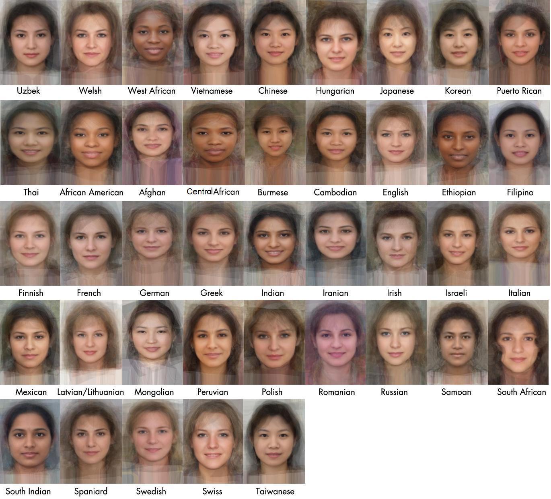 El diferente aspecto y rasgos de las mujeres del mundo