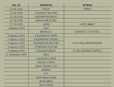 Jadwal Pemilihan Puteri Indonesia 2009