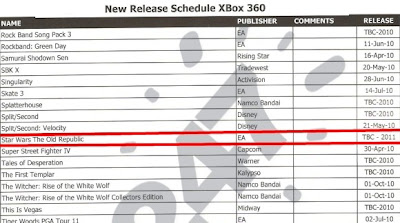 SW:TOR Community Manager Responds to XBox 360 Rumor