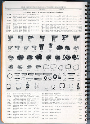 below exhaust parts above chain parts below sprokets above frame parts
