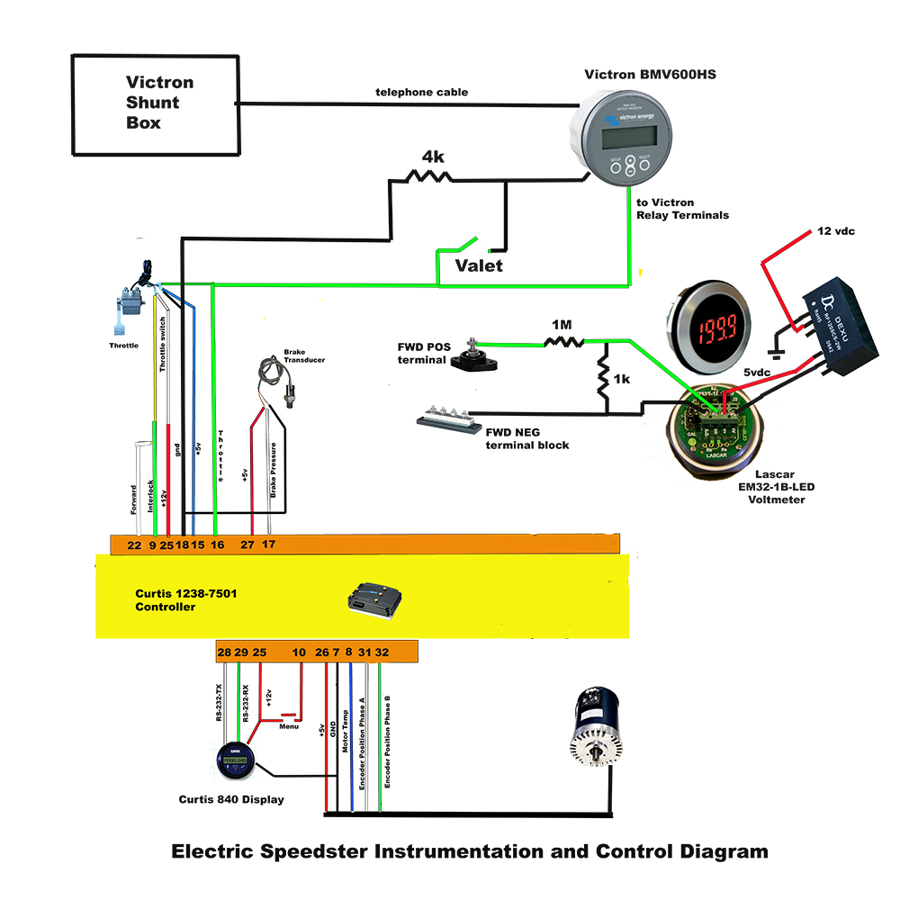curtis 1238 controller wiring diagram  curtis  get free image about wiring diagram Curtis PMC Controllers for E Z Go Curtis PMC Controllers for E Z Go