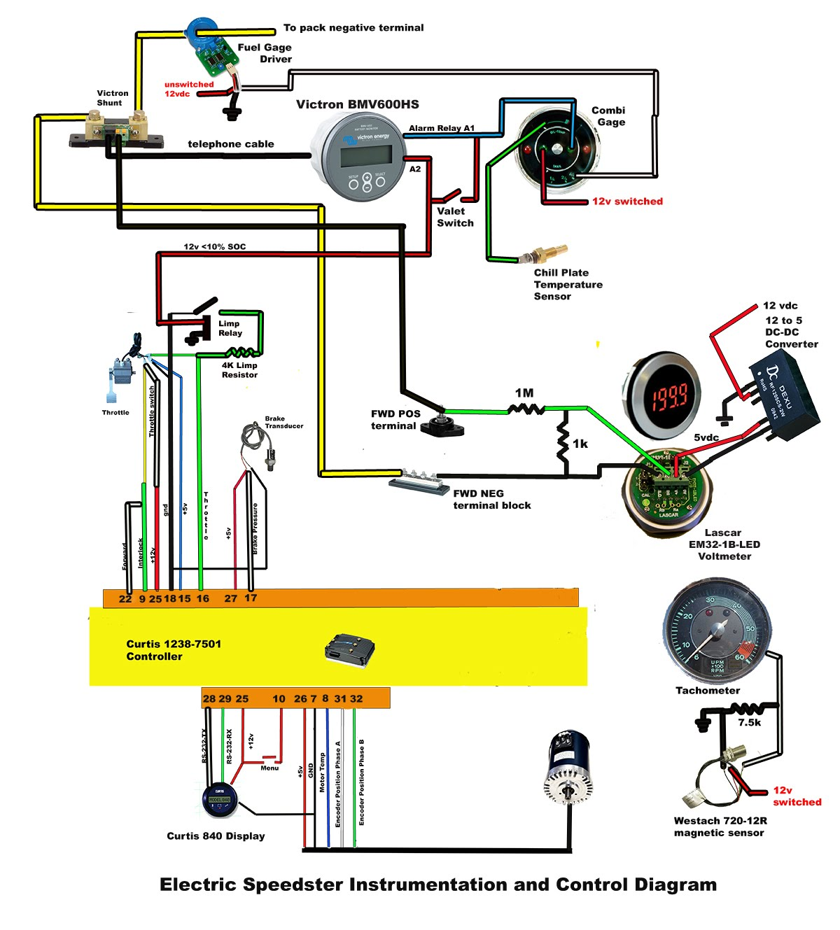 pontiac sunfire headlight wiring diagram images pontiac wiring diagram tecumseh engine wiring diagram tecumseh hm80 wiring