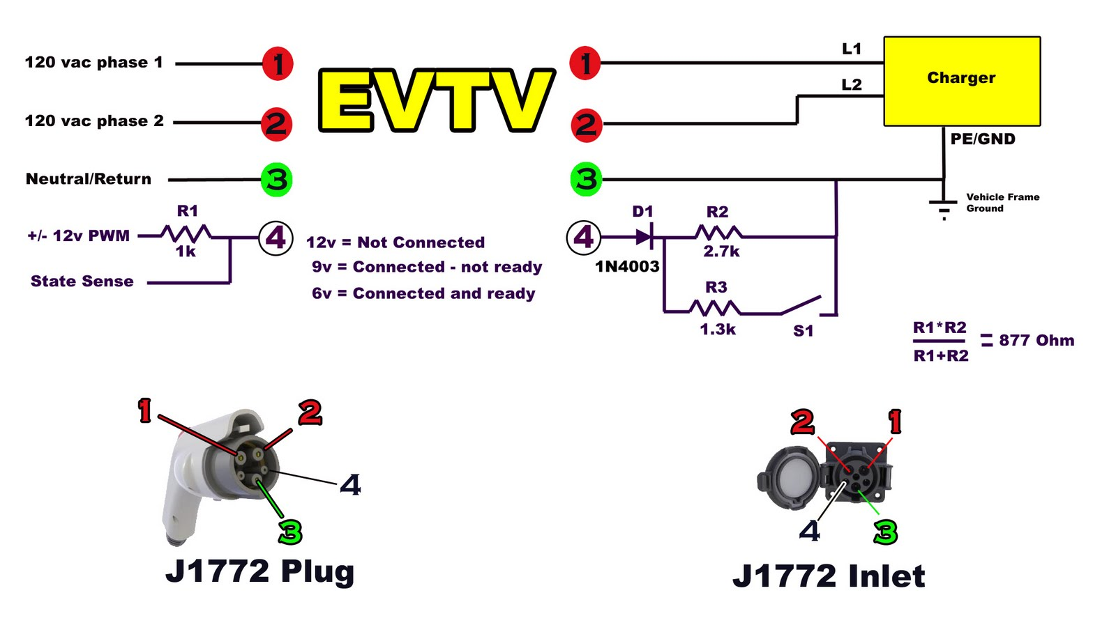 evtv me j1772 2009 charging for your ev rh jackrickard blogspot com Simple Wiring Diagrams Simple Wiring Diagrams